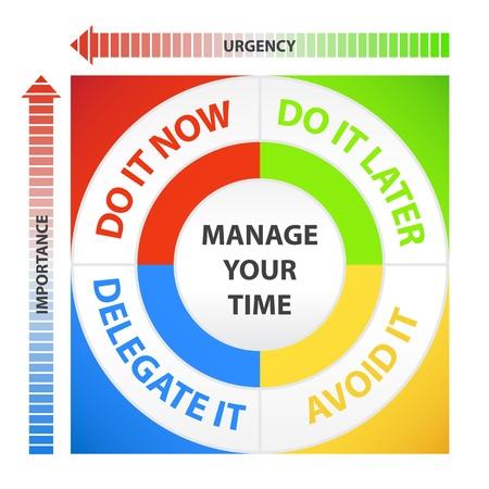 Schéma de gestion du temps Vecteurs