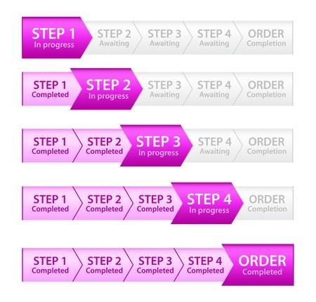 three phase: Pink Progress Bar for Order Process