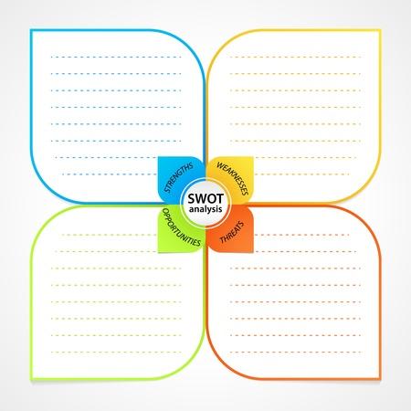Blad met SWOT-analyse diagram wit ruimte voor eigen sterktes, zwaktes, kansen en bedreigingen