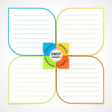 Sheet with SWOT analysis diagram wit space for own strengths, weaknesses, threats and opportunities Illustration