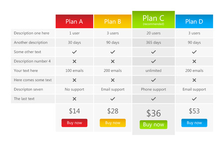 list: Bright pricing table with one recommended plan
