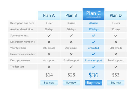 version: Modern pricing table with one recommended plan