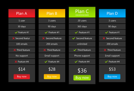 the list plan: Dark pricing list with one recommended plan
