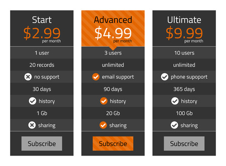 Dark modern pricing list with orange recommended option Vector