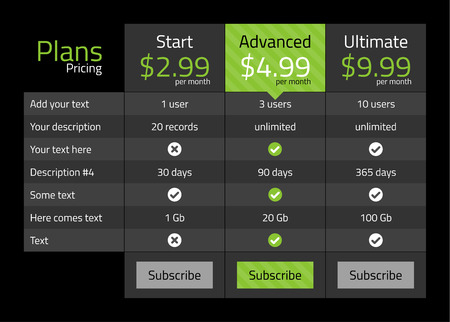 Dark modern pricing table with green recommended option