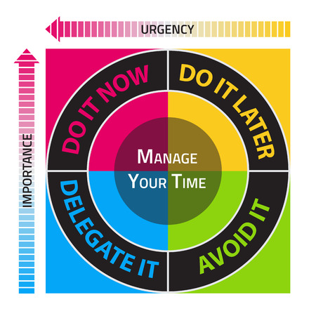 Diagram for the effective time management Vector