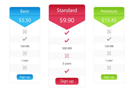 the list plan: Light pricing list with 3 options and one recommended plan