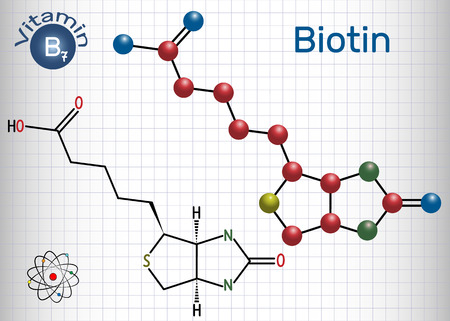 Biotin (vitamin B7). Structural chemical formula and molecule model. Sheet of paper in a cage. Vector illustration