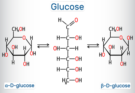 Molécula de glucosa (dextrosa, D-glucosa). Ð¡ formas cíclicas y acíclicas. Fórmula química estructural y modelo de molécula. Ilustración vectorial Ilustración de vector