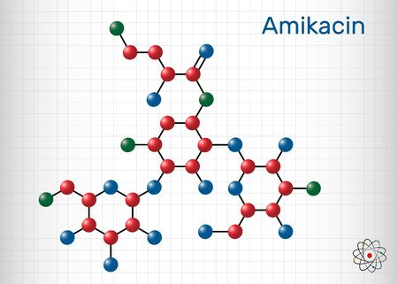 Amikacin, C22H43N5O13 molecule. It is aminoglycoside antibiotic, it exerts activity against more resistant gram-negative bacteria. Structural chemical formula and molecule model. Sheet of paper in a c
