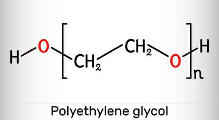 Polyethylene glycol, PEG, polyethylene oxide, PEO, polyoxyethylene, POE molecule. It is versatile polyether, E1521. Structural chemical formula and molecule model. Vector illustration