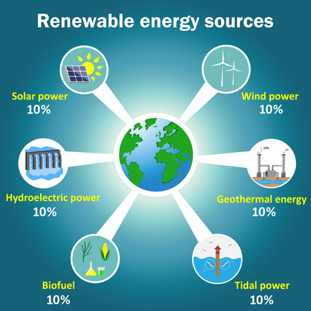Renewable energy sources infographics illustration: solar, wind, tidal, hydroelectric, geothermal power, biofuel Stok Fotoğraf
