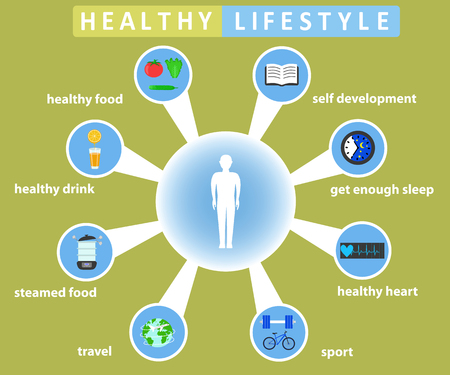 self development: Healthy lifestyle infographics with food and sport icons. Color flat illustration
