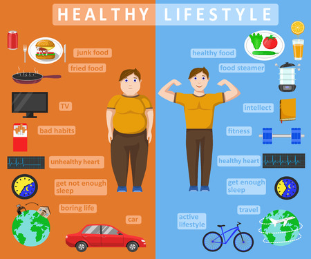 Healthy lifestyle infographics. Compare of fat and slim human body. Healthy and fast food concept. Color vector illustration Stock Illustratie