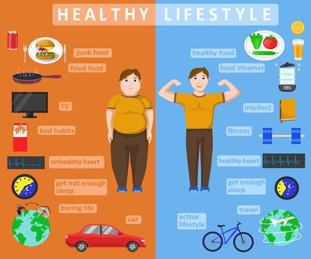 infografía estilo de vida saludable. Comparación de grasa y delgado cuerpo humano. concepto de la comida sana y rápida. ilustración vectorial de color