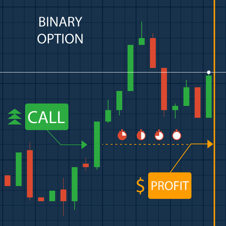 Binary option call option. Infographics