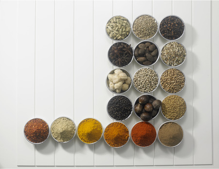 arrangement of spices on the white background
