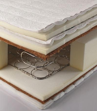 coil: Vista interna del colchón