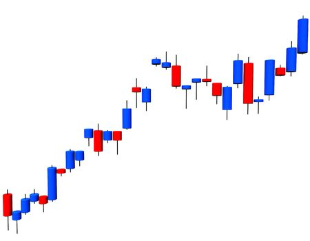 3d illustration looks a candlestick chart on the white background. illustration