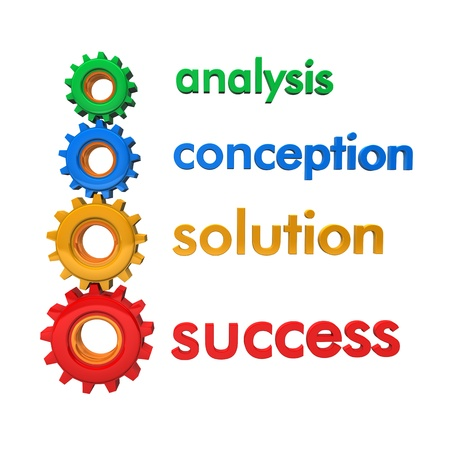 Multicolored gears with the text  analysis, conception, solution, success Stock Photo - 16923548