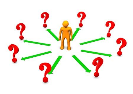 Oranje cartoon karakter met groene pijlen en rode vraagtekens.