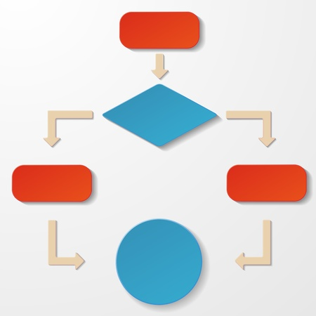 Flowchart with paper labels on the orange background  Vector