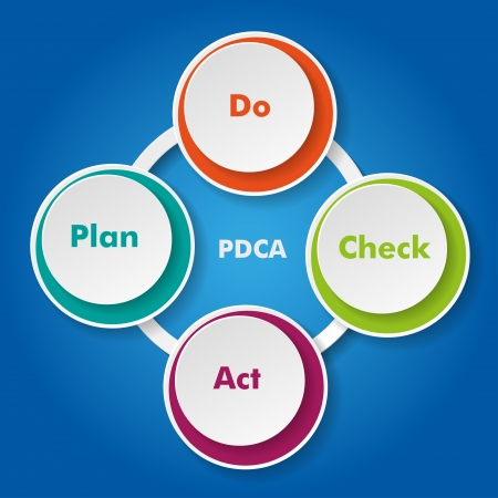 plan do check act: PDCA concept with paper labels on the blue background   Illustration