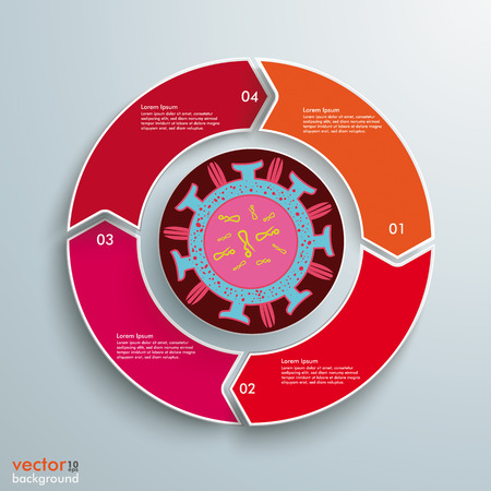 Colored ring with virus in the centre on the gray background. Eps 10 vector file.