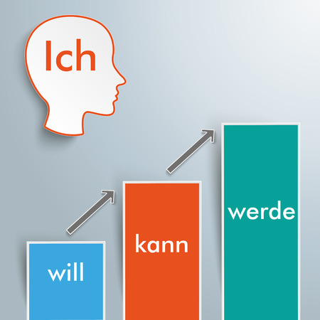 """rectángulo: Infografía con alemán texto """"Ich will, kann, werde"""", traducir """"Quiero, puede, lo hará"""". EPS 10 archivos de vectores. Vectores"""
