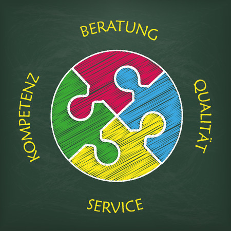 expertise: German text Beratung, Kompetenz, Service, Qulität, translate Consulting, Expertise, Service, Quality.