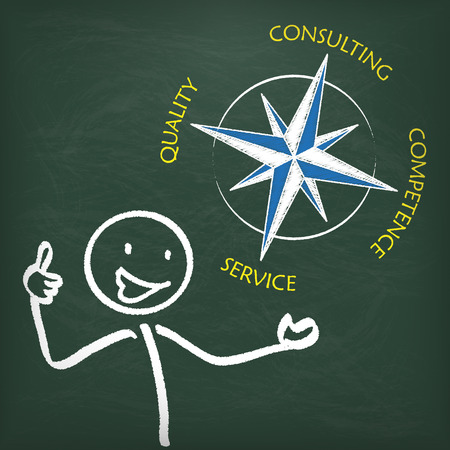 competence: Compass with text consulting, quality, competence, service. Illustration