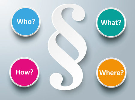 how: Paragraph with circles with text Who, How, What, Where. Eps 10 vector file.