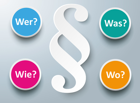 solicitor: German text Wer Wie Was Wo, translate Who, How, What, Where. Eps 10 vector file.