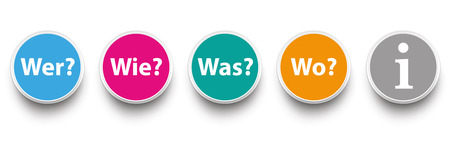 where: German text Wer, Wie, Was, Wo, translate Who, How, What, Where.