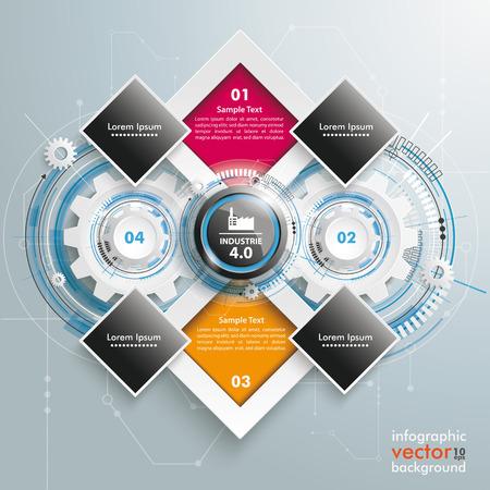 German text Industrie 4.0, translate Industry 4.0. Illustration