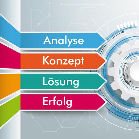 German text Analyse, Konzept, Loesung, Erfolg, translate Analysis, Concept, Solution, Succuss. Illustration