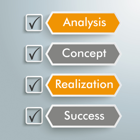 4-tab checklist: Analysis, Concept, Realization, Success.