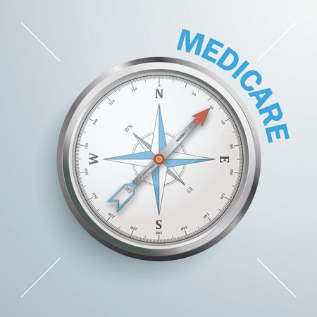 Kompas z tekstem Medicare. Plik wektorowy EPS 10. Ilustracje wektorowe