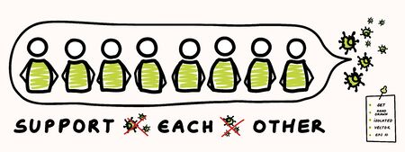 Support each other corona virus covid 19 stickman infographic. Considerate community help graphic clip art.Worl wide viral pandemic affects everyone. Be kind, dont touch, stay positive poster banner Illustration