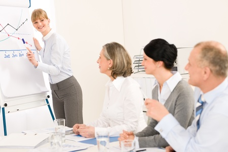 Giving presentation young executive during meeting woman pointing flip chart Stock Photo - 12343587