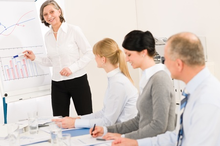 Giving presentation senior businesswoman pointing at flip chart team looking photo