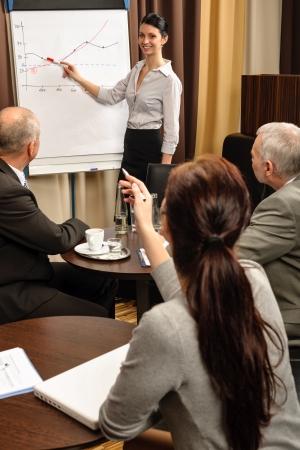 Executive businesswoman giving presentation on flipchart to management team