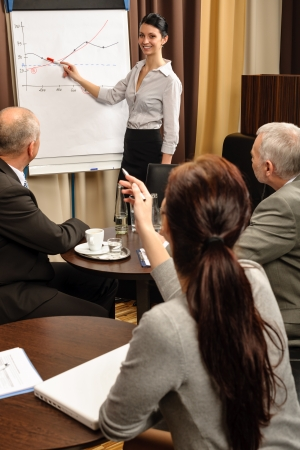 young executives: Executive businesswoman giving presentation on flipchart to management team