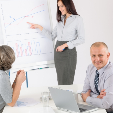 Giving presentation mature executive during meeting woman pointing flip chart photo