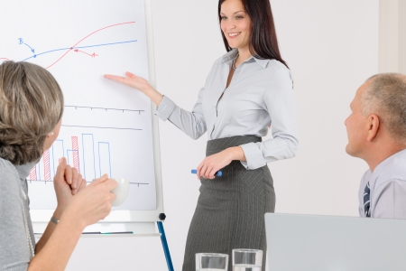 Giving presentation young executive during meeting woman pointing flip chart photo