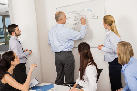Zakelijke collega's bespreken strategie op whiteboard in vergadering Stockfoto