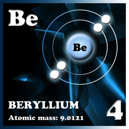mendeleev: The element beryllium in the periodic table of Mendeleev