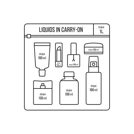 carry-on baggage for flights