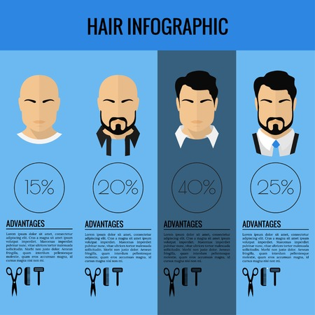 young men: Hair infographic. Flat characters, icons. Modern design