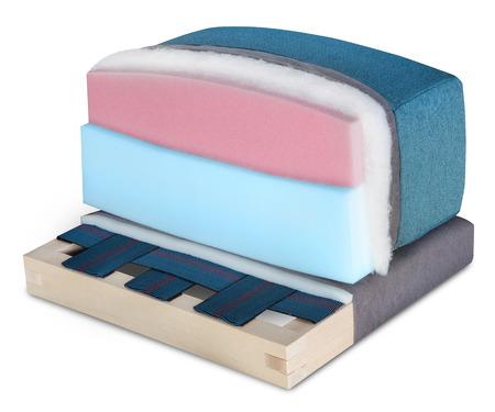Querschnitt von Sofa, Sessel, Matratzen und Polster - Offene Struktur Möbel Sitz - Schaum, Latex und bonnell Standard-Bild - 51910845